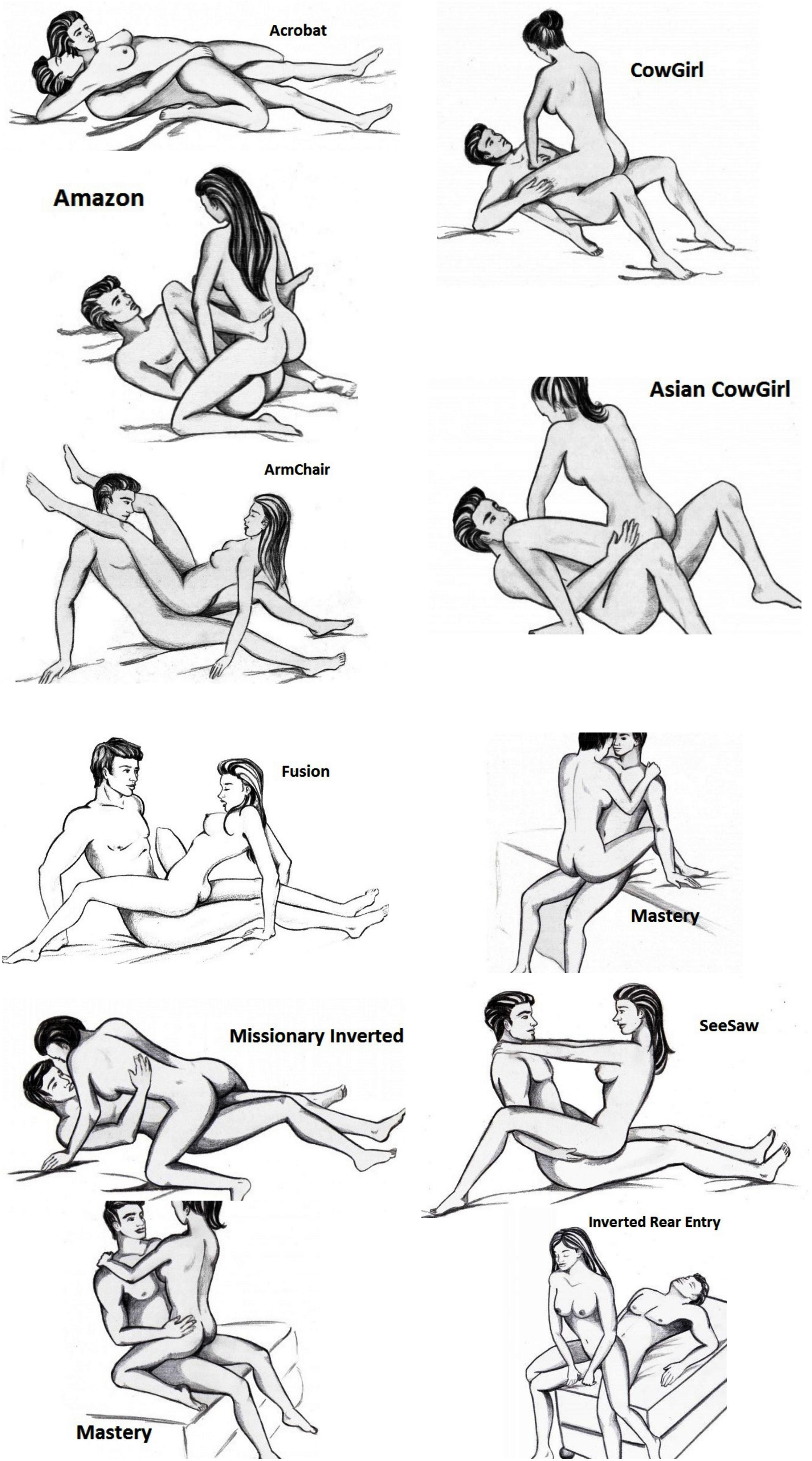 Amazing Top Positions of Women